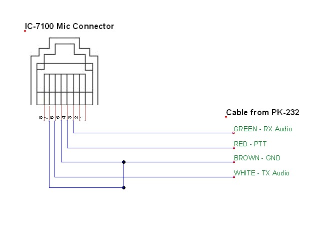 rj45 audio wiring n4rfc com interface cable for icom ic 7100 to a pk 232  n4rfc com interface cable for icom ic 7100 to a pk 232